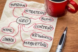 10 Resources for SEO